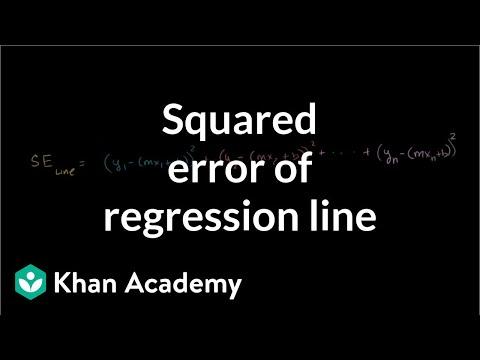 Squared Error of Regression Line