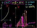 Definite integrals (part II)