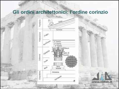 videocorso storia dell'arte greca - lez 4 - parte 4