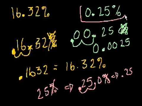 Percentuali e numeri decimali