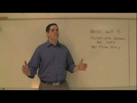 Macro Unit 3 Intro- Aggregate Demand, Aggregate Supply, and Fiscal Policy