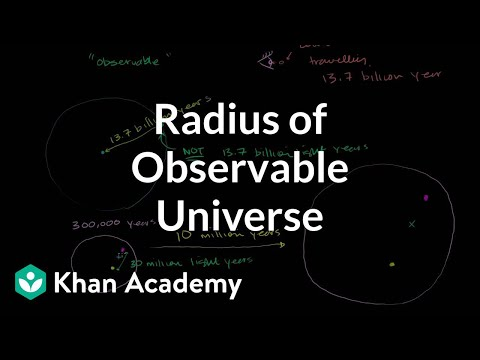 Radius of Observable Universe