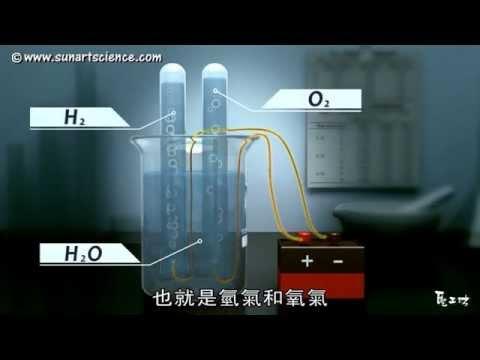 10-1 從從 唐從聖 燃料電池fuel cell