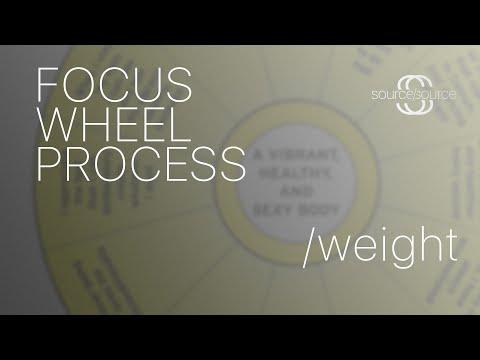 Focus Wheel Process (HD)
