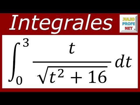 Integral definida usando el Metodo de Sustitucion