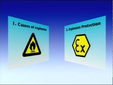 Principle of Intrinsic Safety - Explanation of Intrinsic Safety Technology - Phoenix Contact