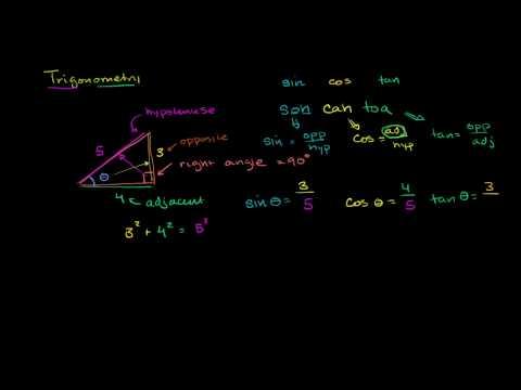 Trigonometria di Base
