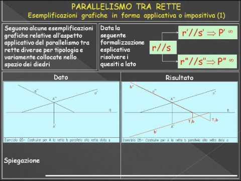 Geometria descrittiva dinamica:Parallelismo tra rette.wmv
