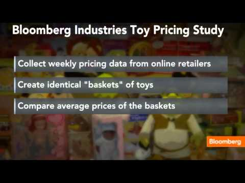 Who's Winning the Battle of Toy Prices?