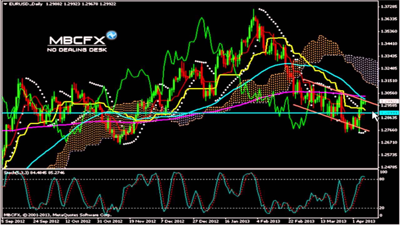 Maxiforex ru forex