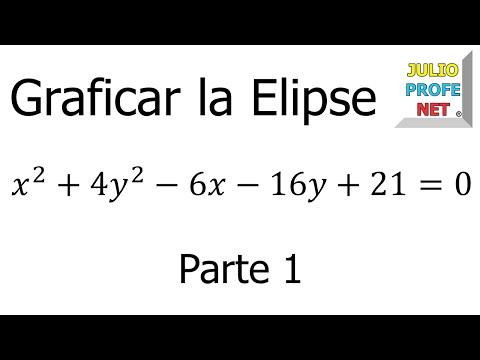 Graficar una Elipse (parte 1 de 2)