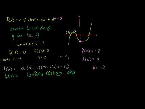 Problema Interessante sui Coefficienti del Polinomio