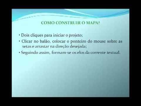 Momento 2 - Grupo 3 - Mapas Conceituais