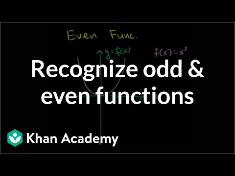 Recognizing Odd and Even Functions