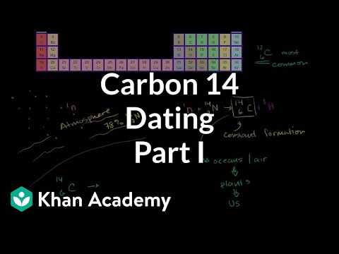 Carbon 14 Dating 1