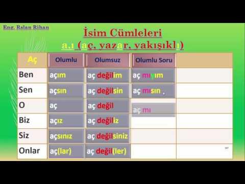 تعلم اللغة التركية (الدرس 6 من المستوى الأول A1) (إسناد الأسماء والصفات)