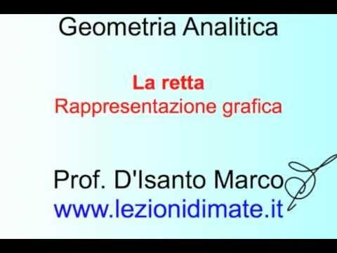 Geometria Analitica - La retta - Rappresentazione grafica