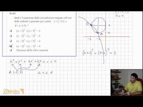 Videolezioni matematica generale - Esercizi di geometria analitica del piano - Circonferenza
