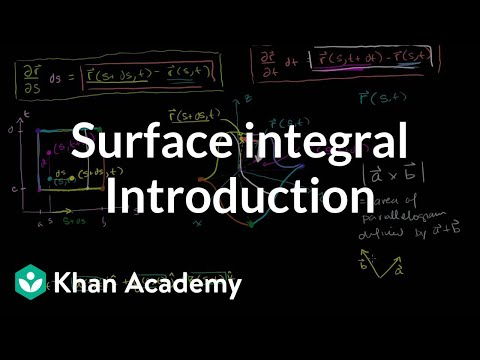 Introduction to the Surface Integral
