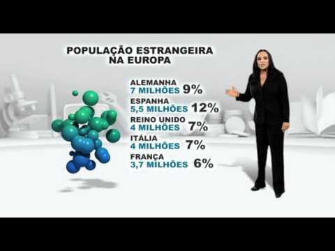 Nós Portugueses_Emigrantes