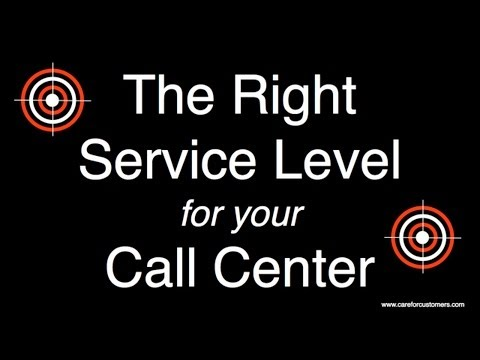 Call Centre Management - Service Level Impacts
