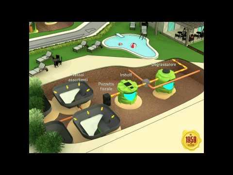 Impianto depurazione acque - Fitodepurazione