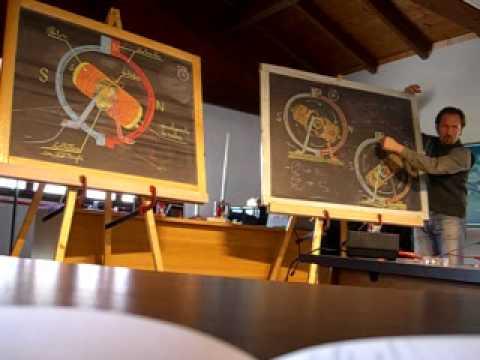 esperimenti di fisica il motore elettrico (la spiegazione)