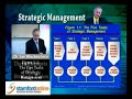 Strategic Management -Part 3 of 7