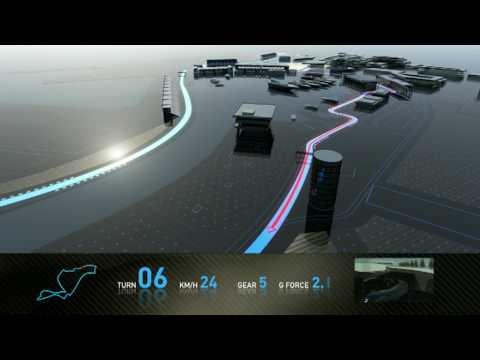Formula 1 2010 - Track Simulation Valencia - Mark Webber