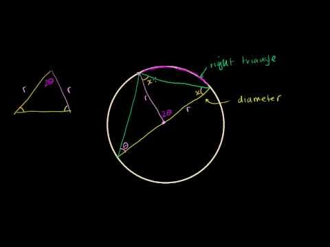 Triangoli Rettangoli Inscritti in Cerchi