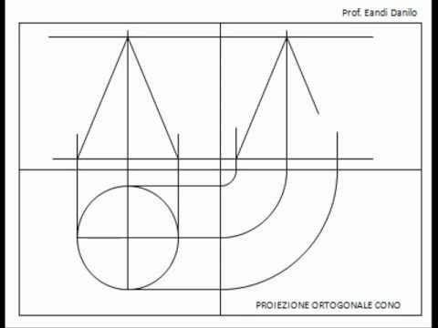Proiezione ortogonale cono