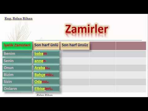 تعلم اللغة التركية (الدرس 9 من المستوى الأول A1) (الملكية 1)