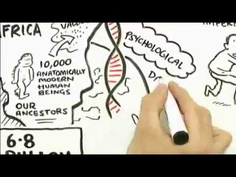 La civiltà empatica - RSA Animate