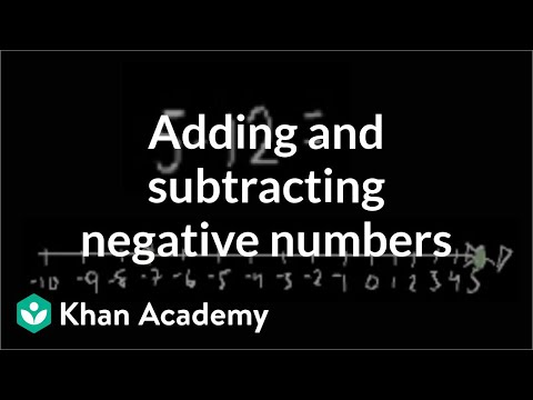 Adding/Subtracting negative numbers