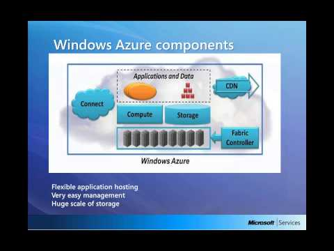 Cloud Computing Series (Session 3): Microsoft's Cloud Computing Platform - Windows Azure