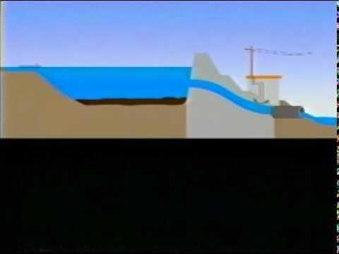 Peligra la Energia Eléctrica en Venezuela (Parte 4)