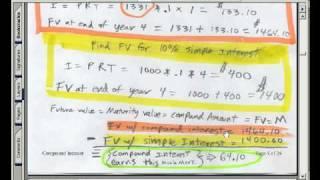 daily compound interest equation excel. Black Bedroom Furniture Sets. Home Design Ideas