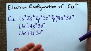 What is the electron Configuration of Cu2+ ? - YouTube