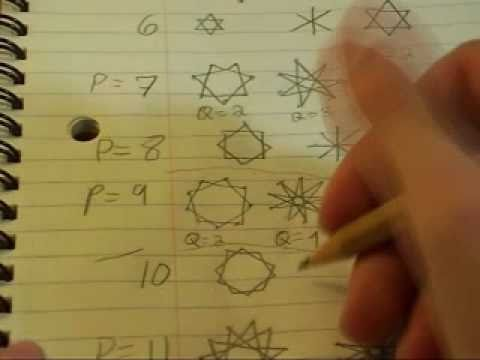 Doodling in Math Class: Stars