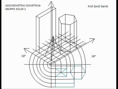 Assonometria isometrica gruppo solidi 2