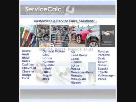 Strategic Plan + Vehicle Life Cycle Marketing = Dealership Profitability! (Automotive Service Menu)