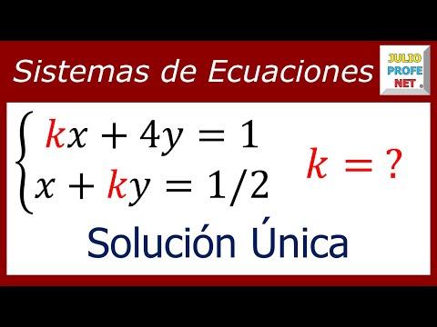 Hallar el valor de una constante para que un Sistema de Ecuaciones de 2x2 tenga solución única