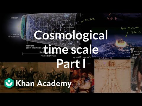 Cosmological Time Scale 1
