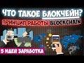 Технология блокчейн (blockchain) - что это такое простыми словами и как работает + 5 идей заработка💲