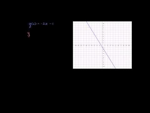 Esempi Di Funzioni Inverse 1