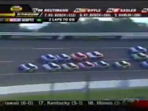 Jeff Gordon Career Win #80 2007  UAW-Ford 500 at Talladega Finish