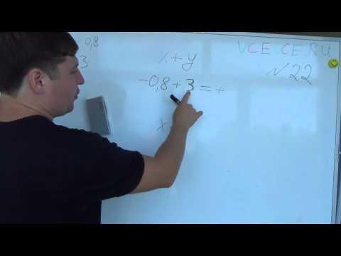 Алгебра 7 макарычев решебник скачать