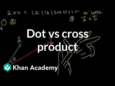 Dot vs. Cross Product