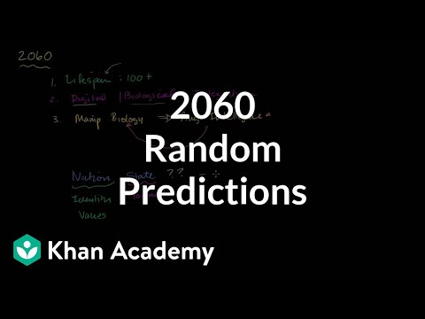 Random Predictions for 2060