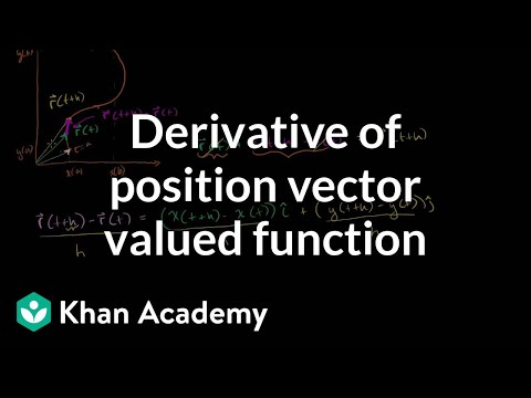 Derivative of a position vector valued function